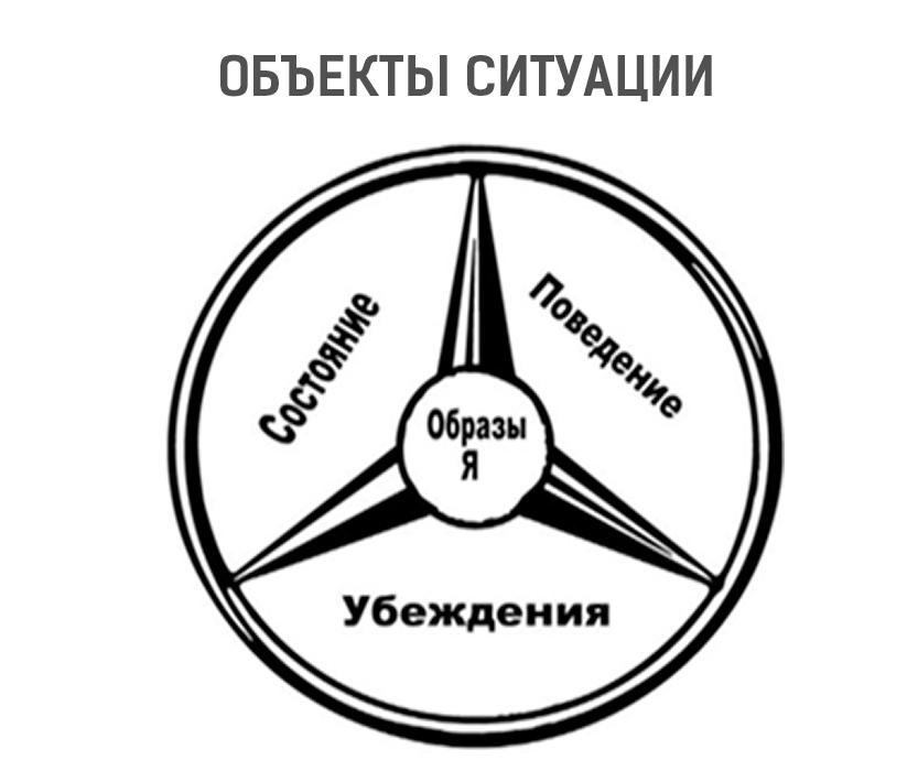 Модель «Мерседес SK»