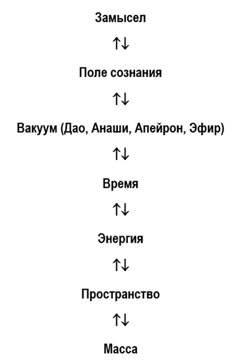 tab5_inp30