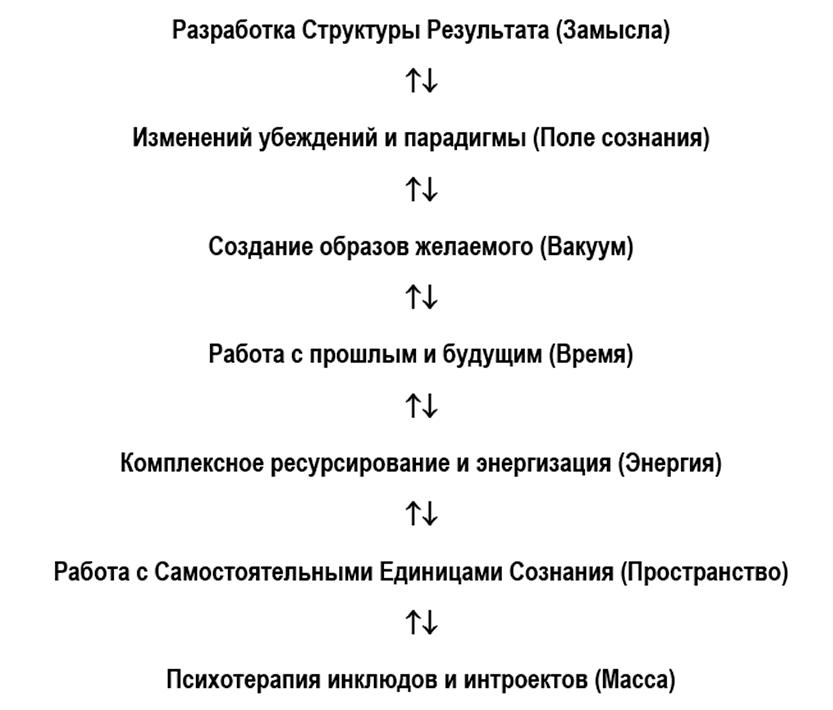 tab6_inp30