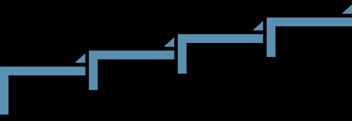 четыре уровня подготовки специалистов ИИП