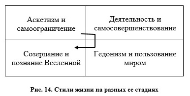 tab14