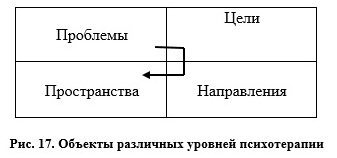 tab17