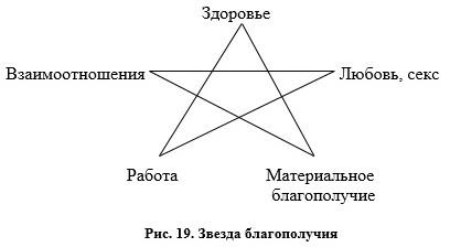 tab19