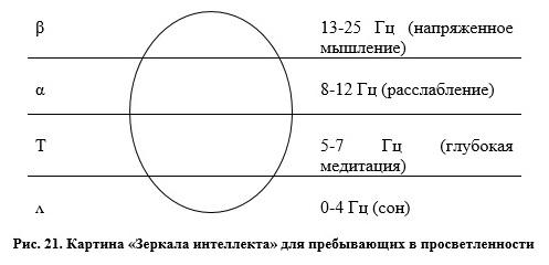 tab21