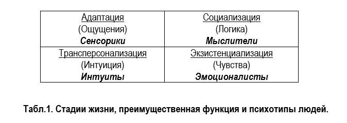 tabl_1